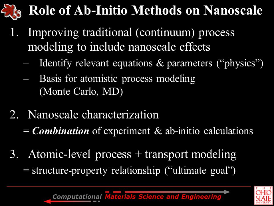 Role of Ab-Initio Methods on Nanoscale