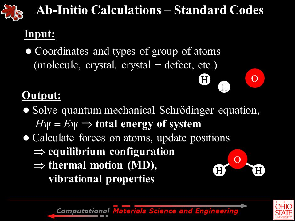Ab-Initio Calculations – Standard Codes