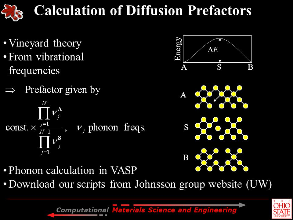 Calculation of Diffusion Prefactors