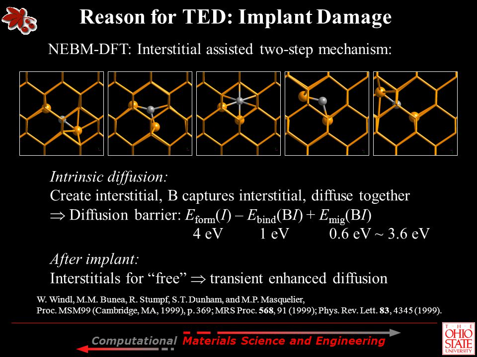 Reason for TED: Implant Damage