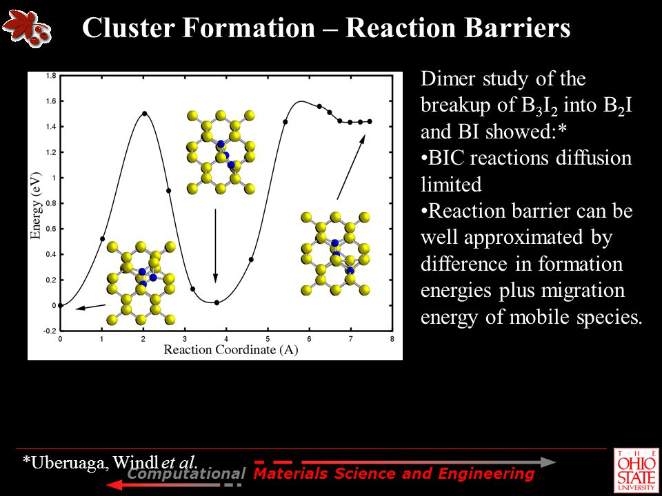 Cluster Formation – Reaction Barriers
