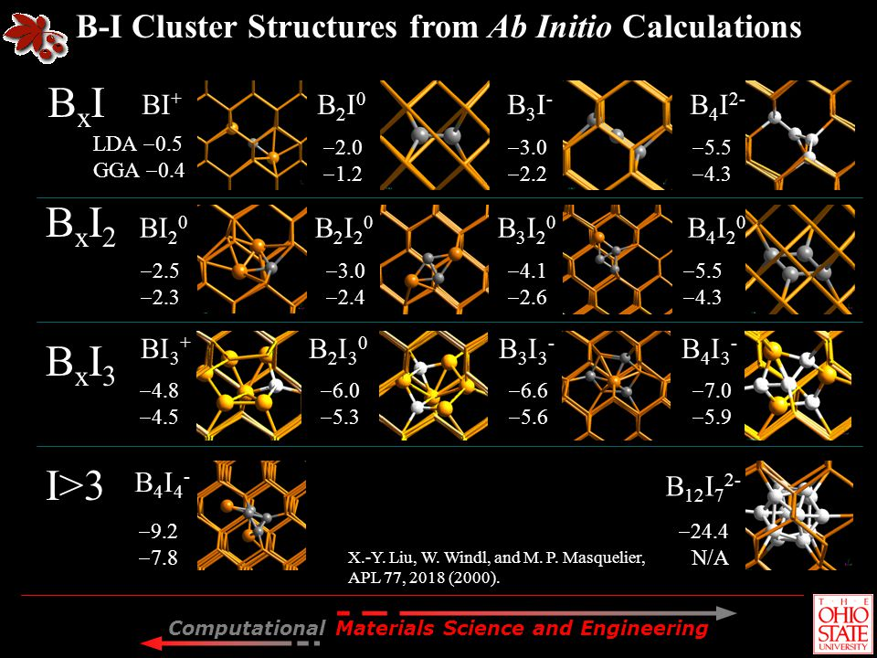 B-I Cluster Structures from Ab Initio Calculations