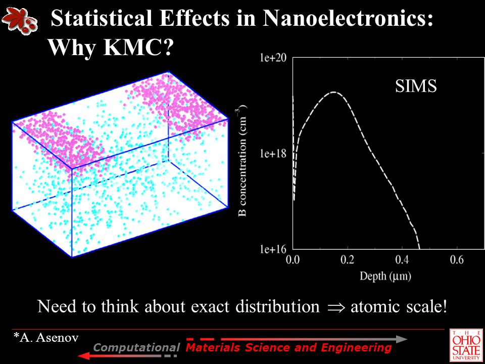 Statistical Effects in Nanoelectronics: