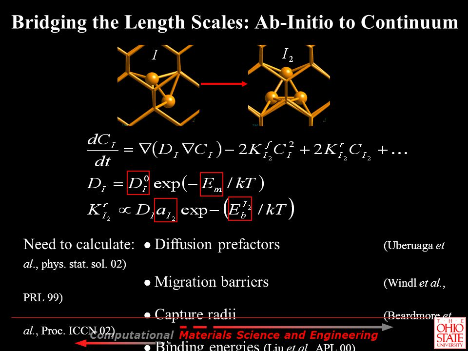 Bridging the Length Scales: Ab-Initio to Continuum