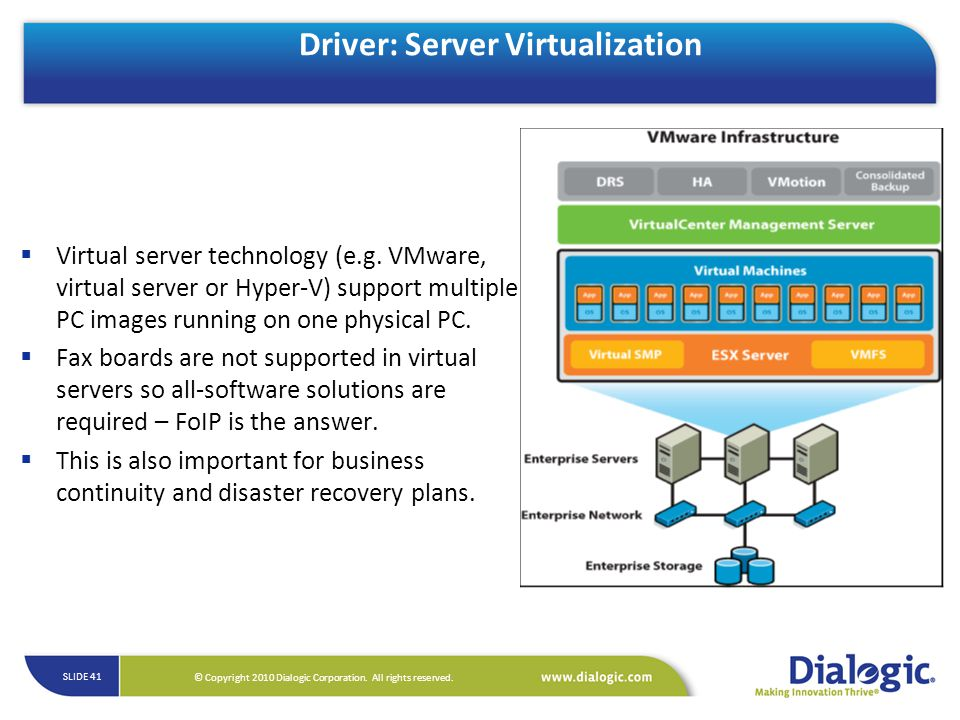 Driver: Server Virtualization