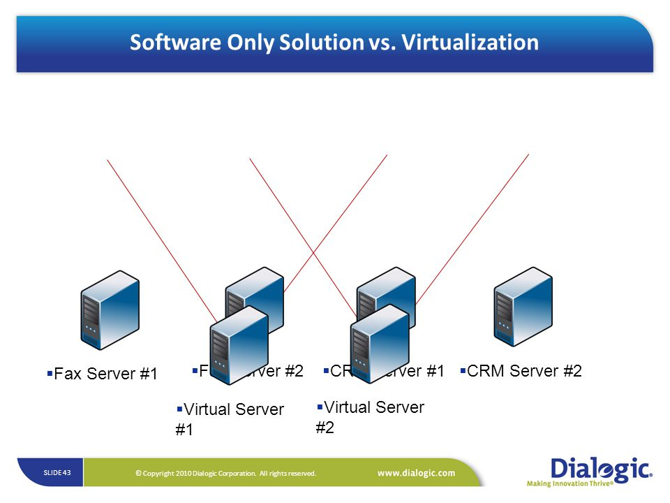 Software Only Solution vs. Virtualization