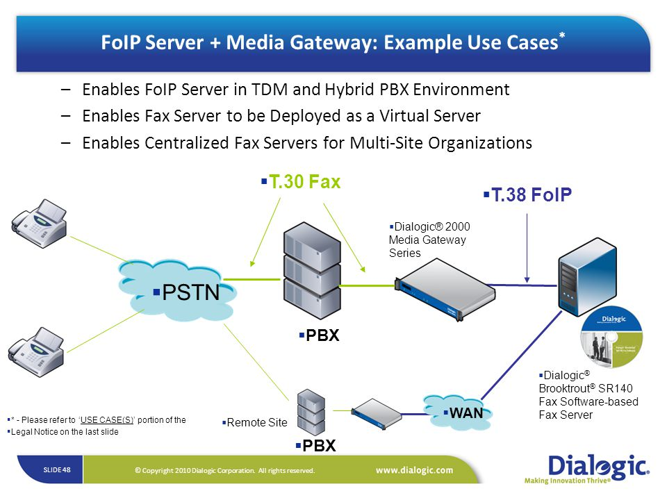 FoIP Server + Media Gateway: Example Use Cases*