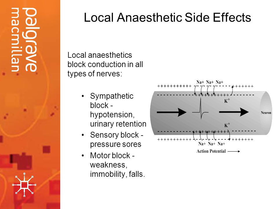 Local Anaesthetic Side Effects