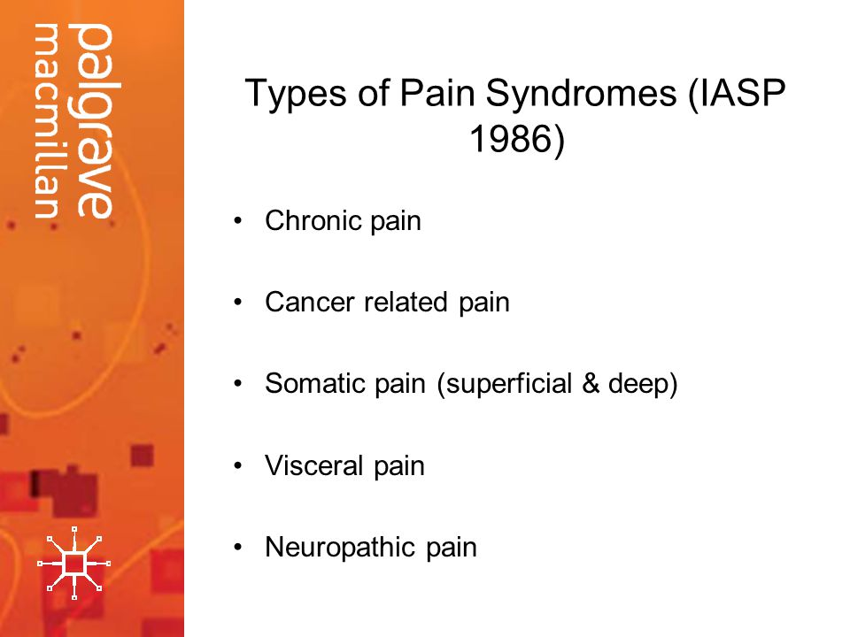 Types of Pain Syndromes (IASP 1986)