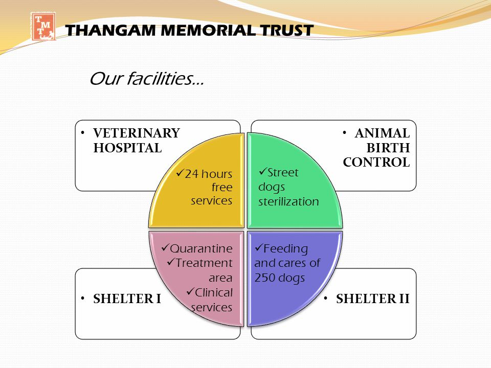 Our facilities… THANGAM MEMORIAL TRUST SHELTER II SHELTER I