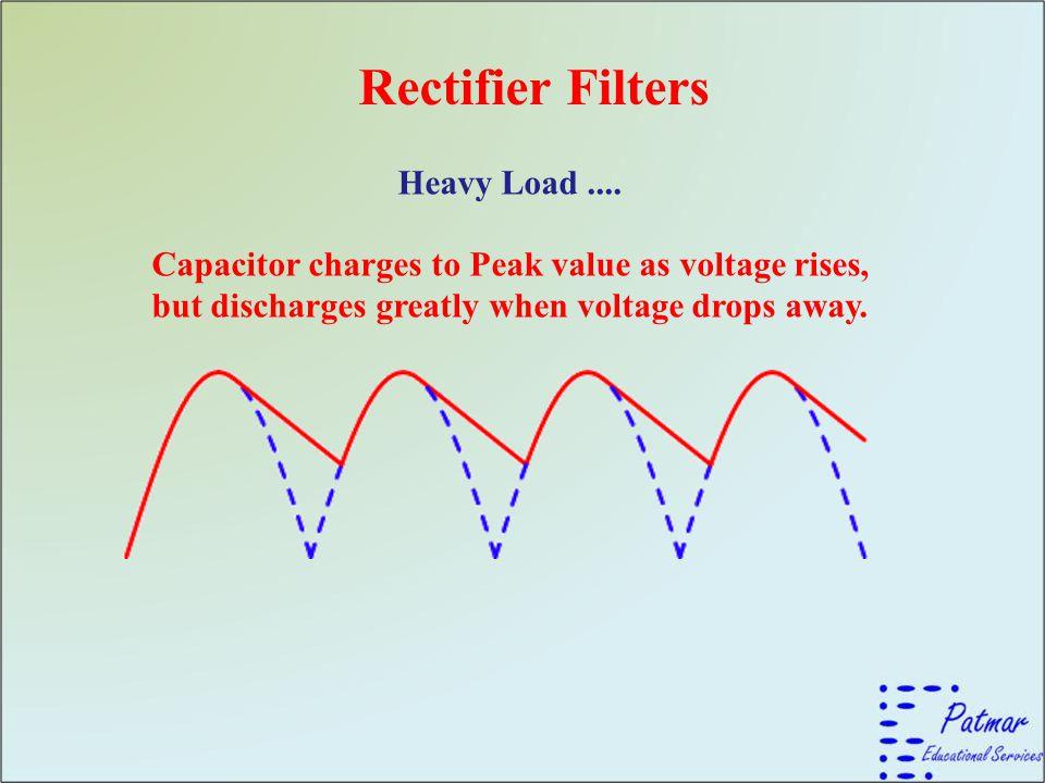 Rectifier Filters Heavy Load ....