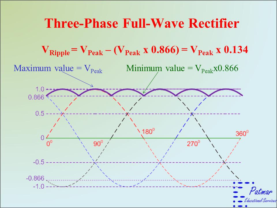 Three-Phase Full-Wave Rectifier