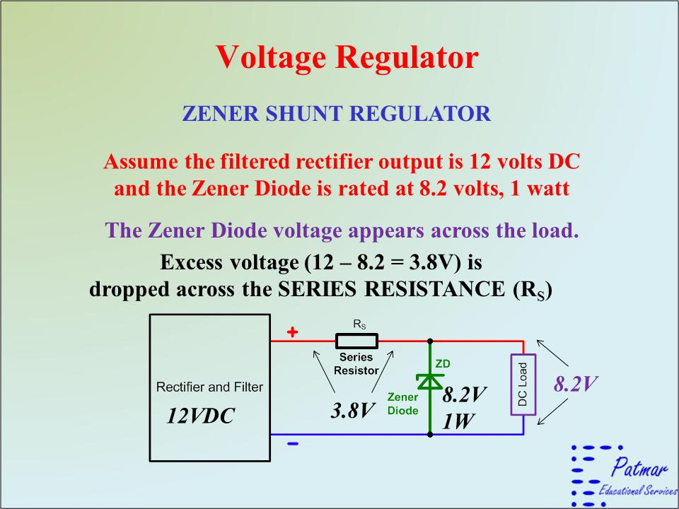 The Zener Diode voltage appears across the load.