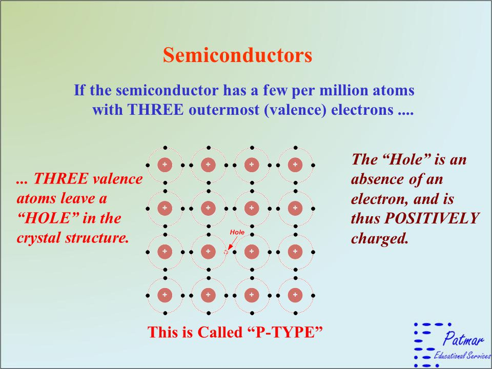Semiconductors If the semiconductor has a few per million atoms with THREE outermost (valence) electrons ....
