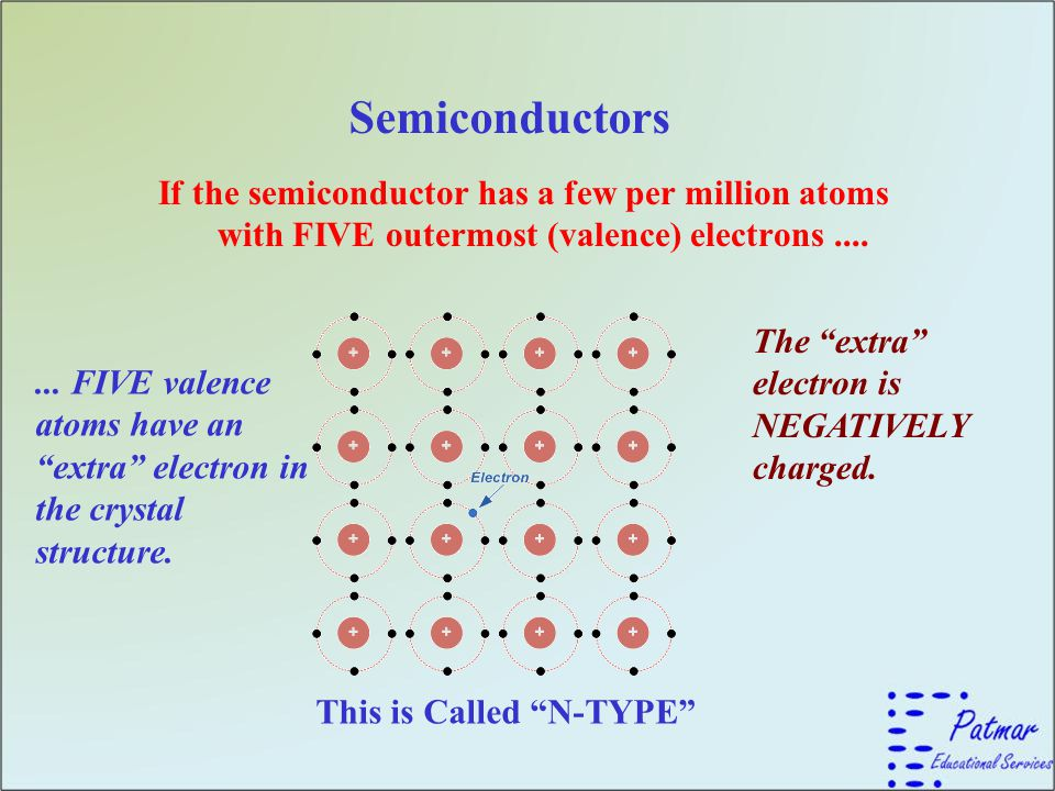 Semiconductors If the semiconductor has a few per million atoms with FIVE outermost (valence) electrons ....