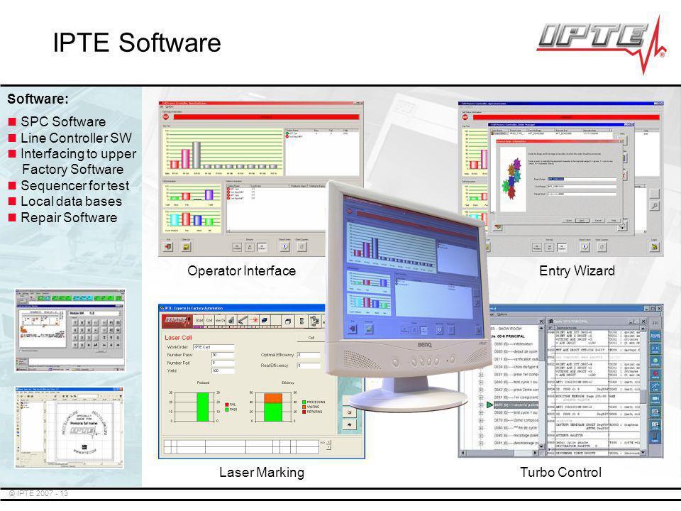 IPTE Software Software: SPC Software Line Controller SW