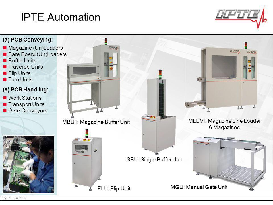 IPTE Automation (a) PCB Conveying: Magazine (Un)Loaders