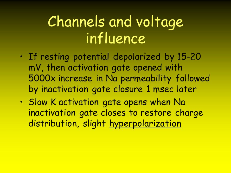 Channels and voltage influence
