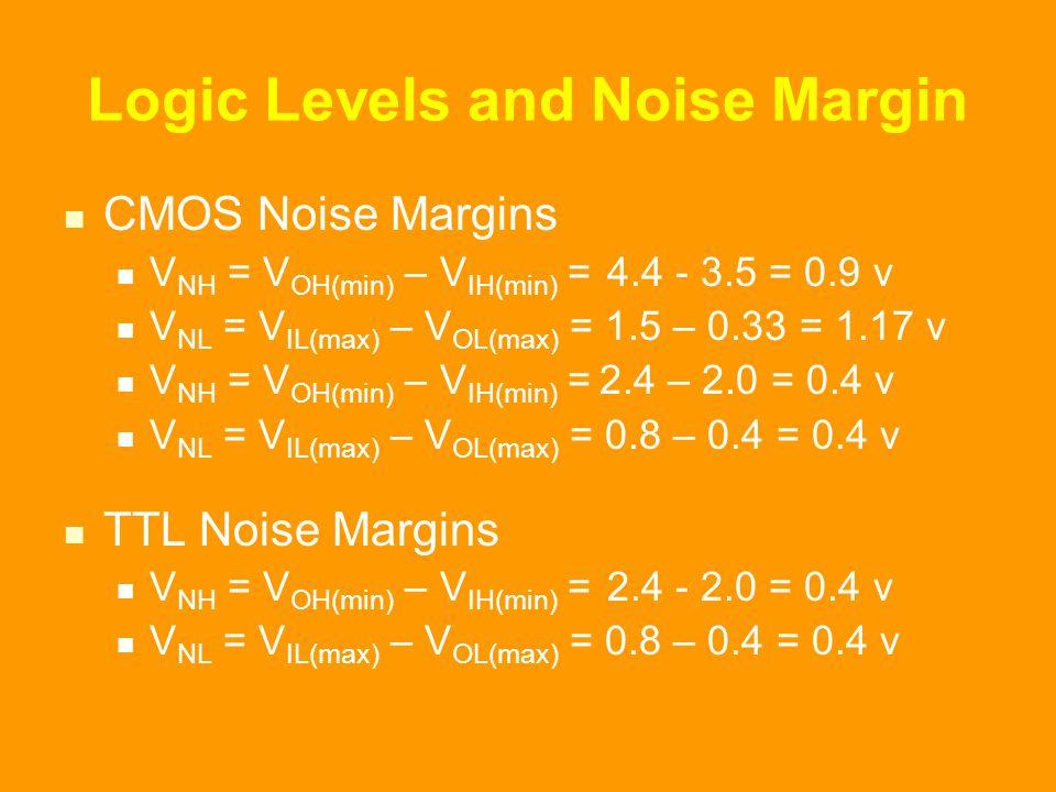 Logic Levels and Noise Margin