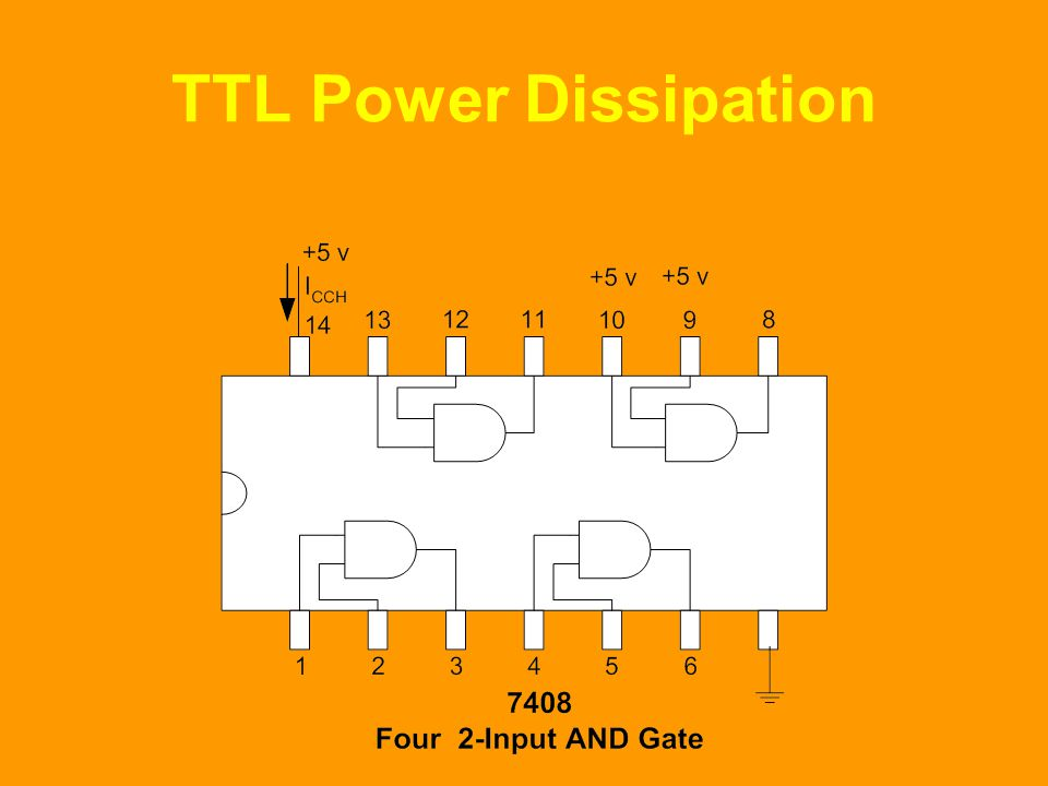 TTL Power Dissipation