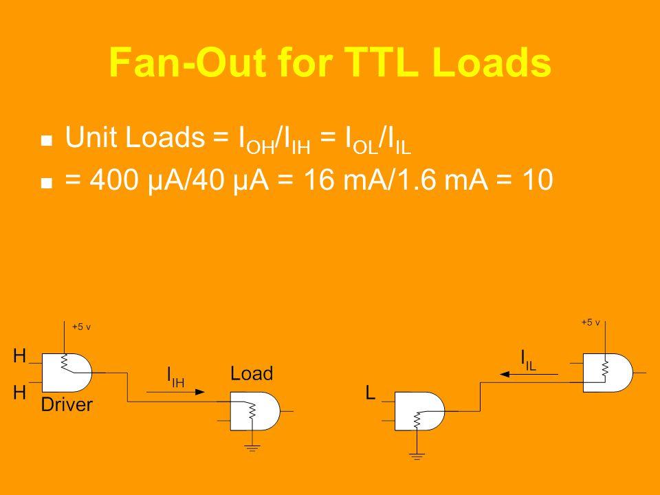 Fan-Out for TTL Loads Unit Loads = IOH/IIH = IOL/IIL