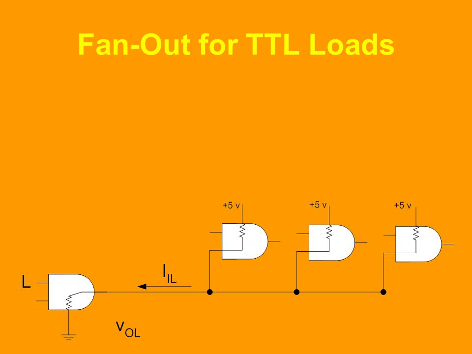 Fan-Out for TTL Loads Similarly considering that