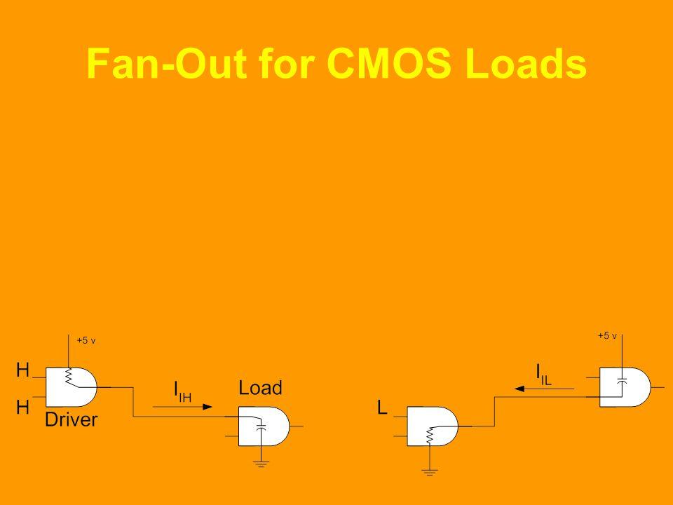 Fan-Out for CMOS Loads