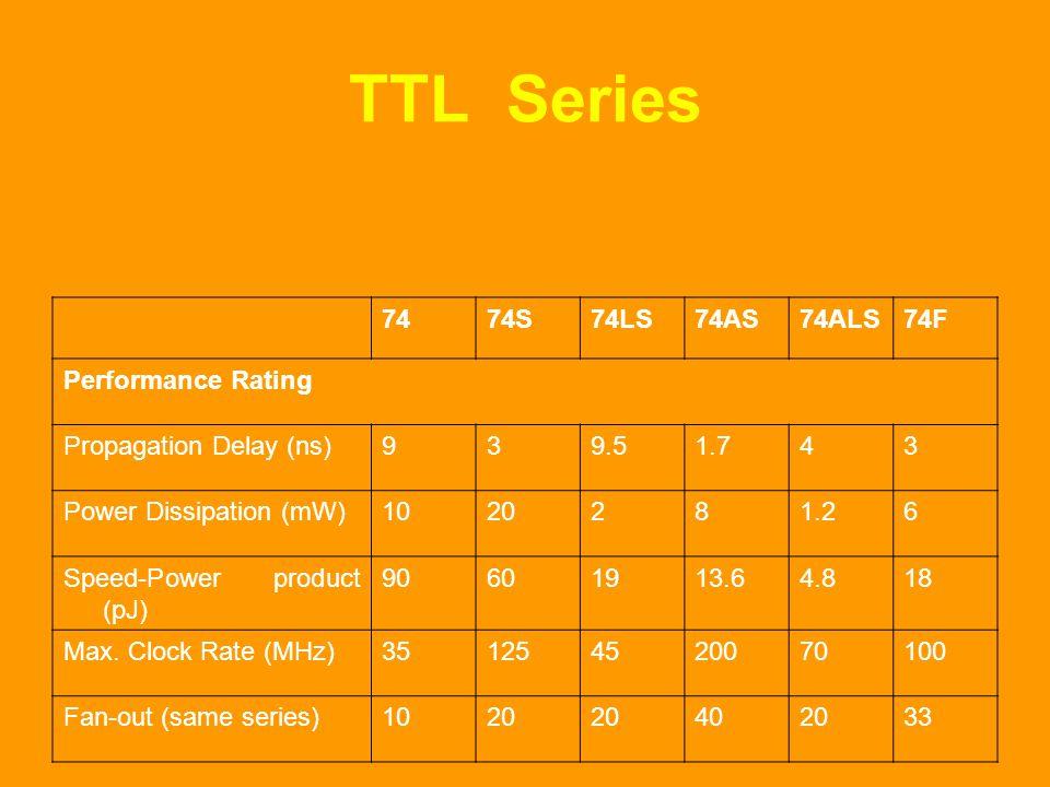 TTL Series 74 74S 74LS 74AS 74ALS 74F Performance Rating