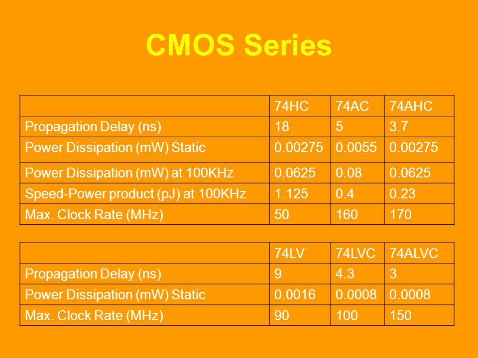 CMOS Series 74HC 74AC 74AHC Propagation Delay (ns) 18 5 3.7