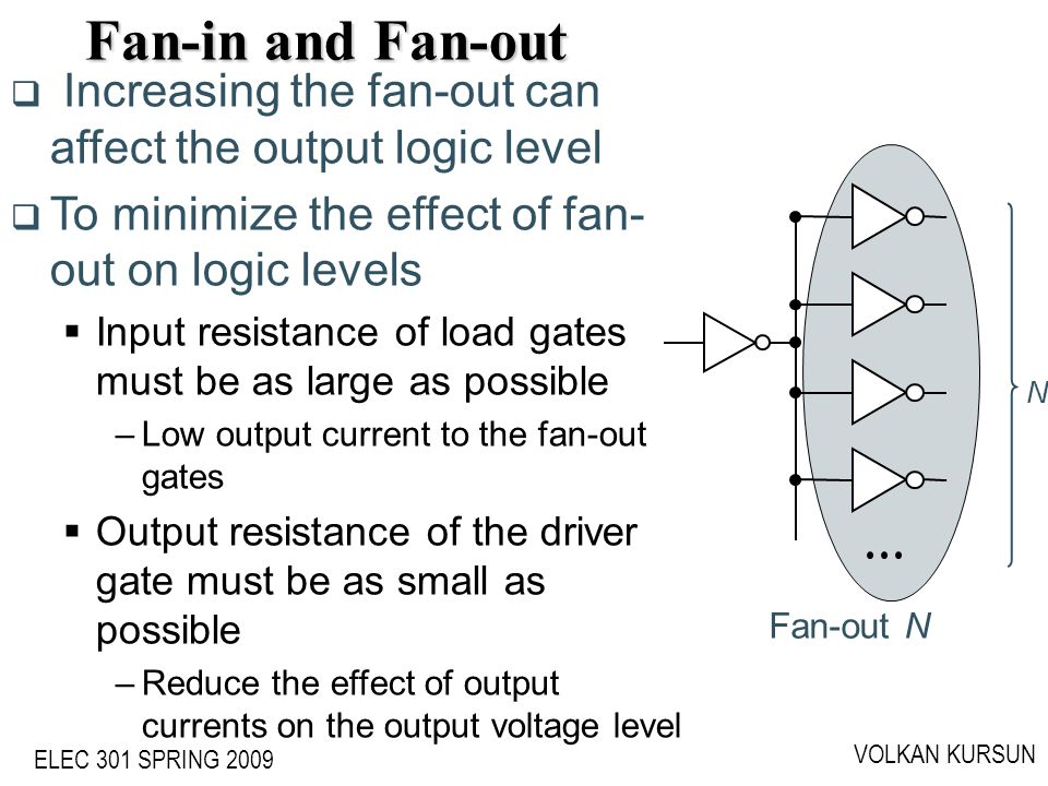 Fan-in and Fan-out ECE555 - Volkan Kursun. Increasing the fan-out can affect the output logic level.