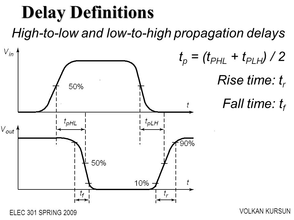 Delay Definitions High-to-low and low-to-high propagation delays