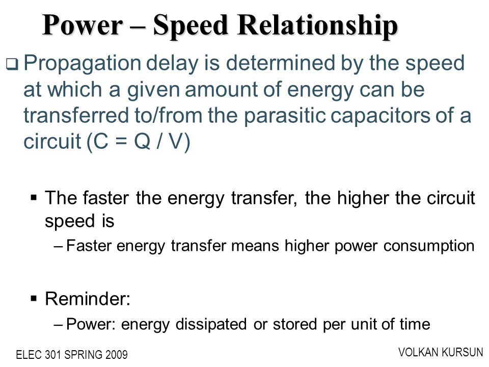 Power – Speed Relationship