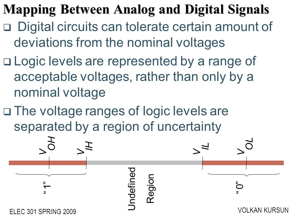Mapping Between Analog and Digital Signals