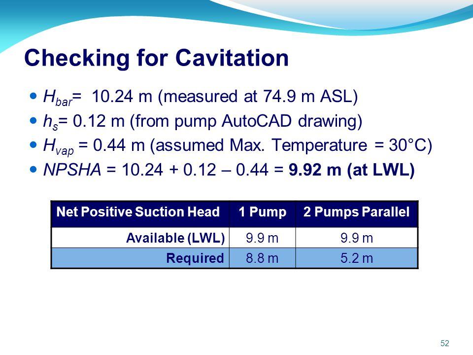 Checking for Cavitation