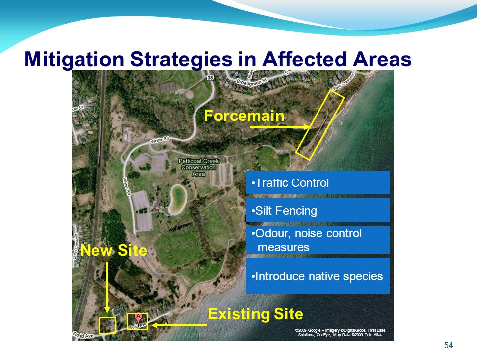 Mitigation Strategies in Affected Areas
