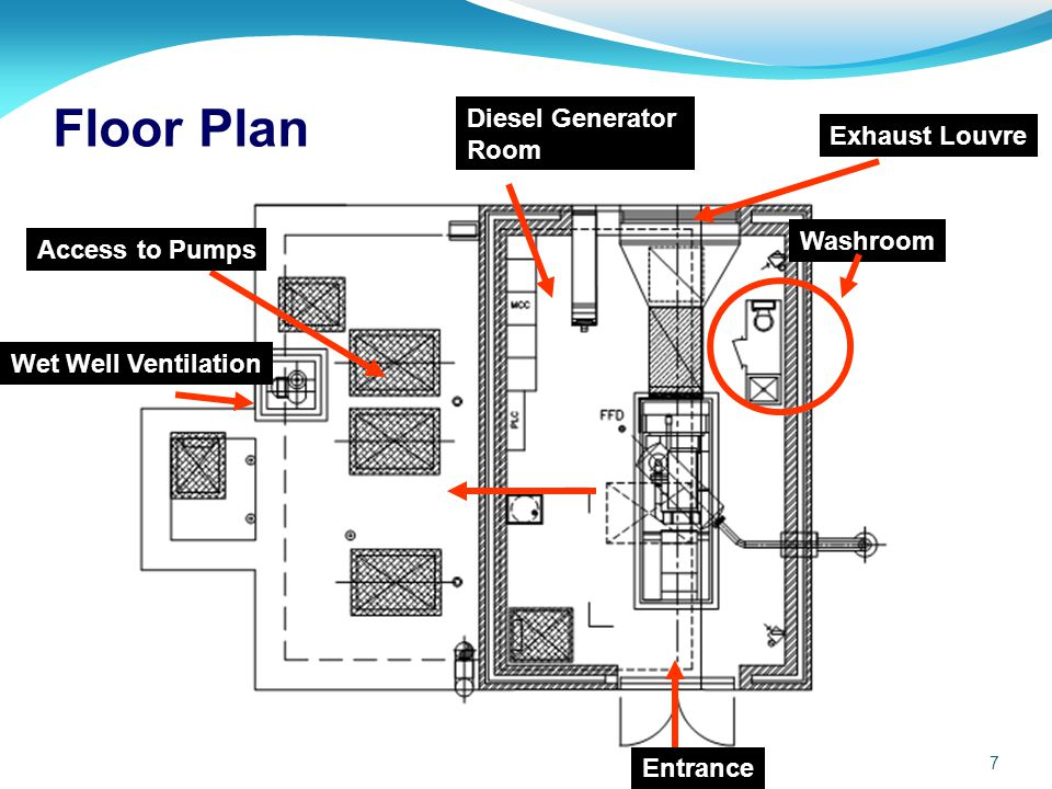 Rosebank sewage pumping station and ppt video online for Floor plan generator