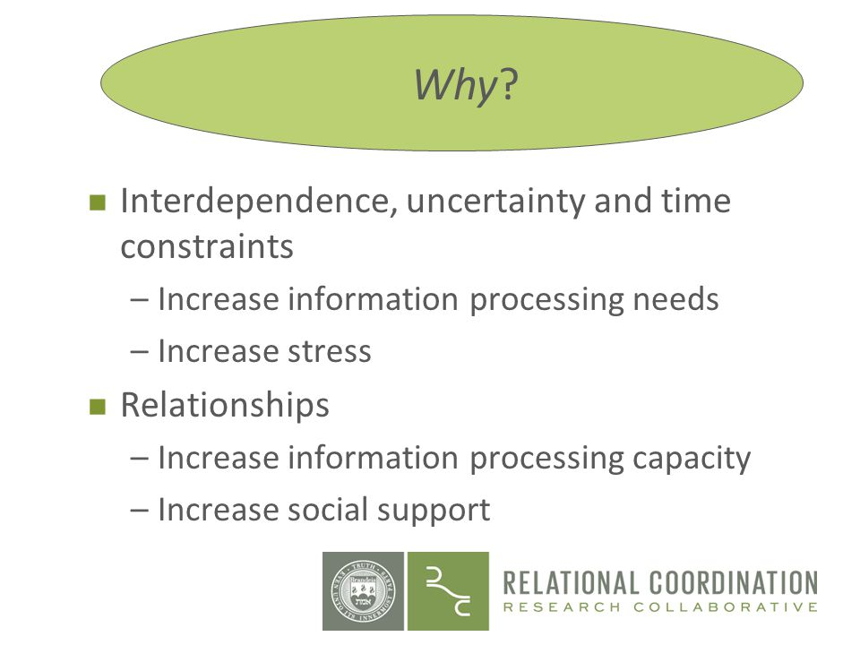 Why Interdependence, uncertainty and time constraints Relationships