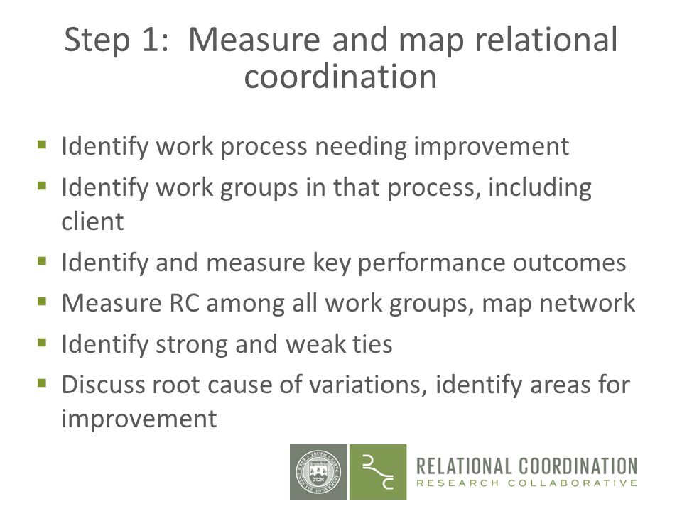 Step 1: Measure and map relational coordination
