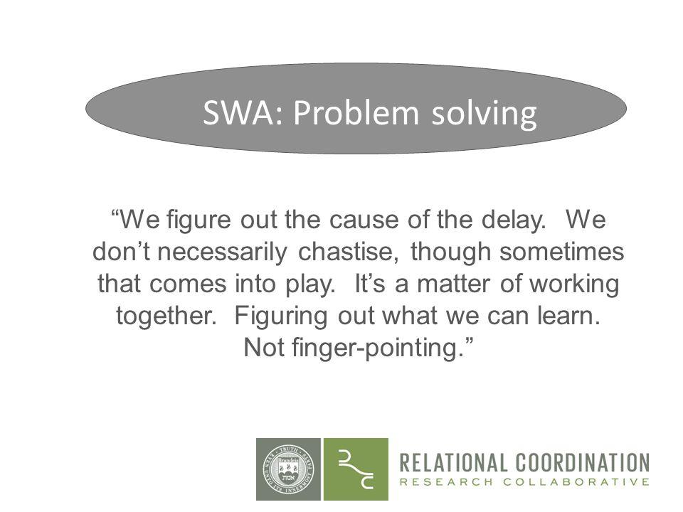 SWA: Problem solving