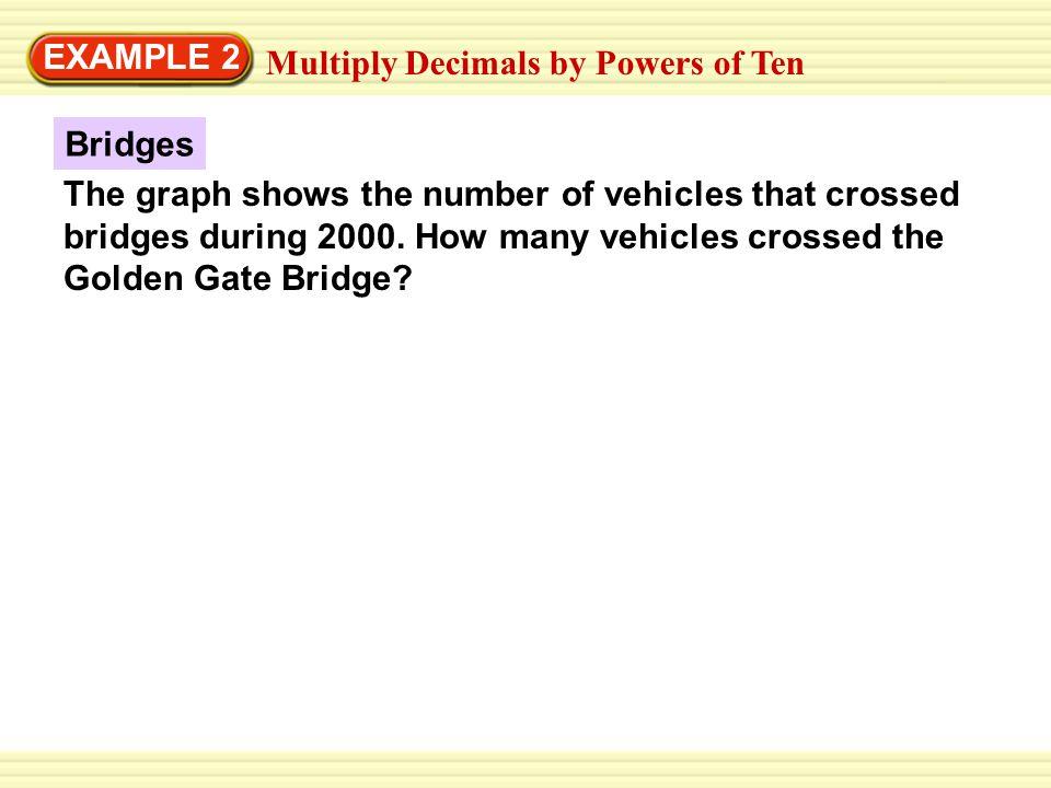 EXAMPLE 2 Multiply Decimals by Powers of Ten. Bridges.
