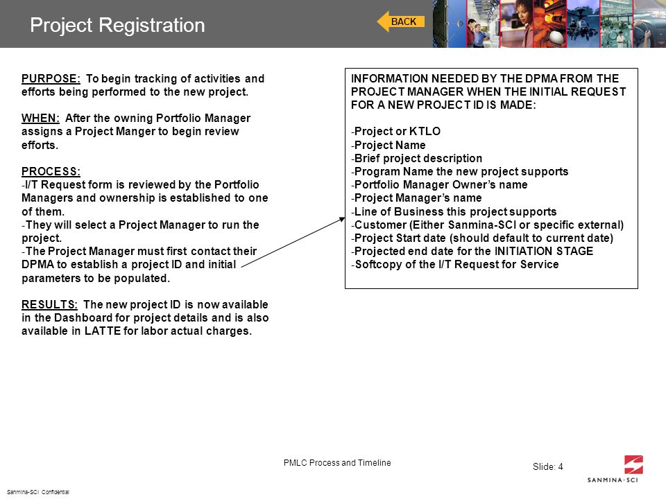 PMLC Process and Timeline