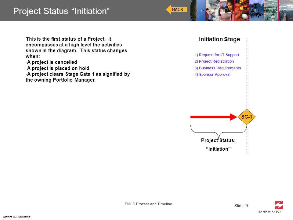 Project Status Initiation