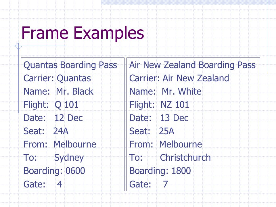 Frame Examples Quantas Boarding Pass Carrier: Quantas Name: Mr. Black
