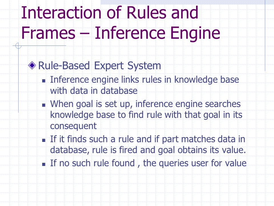 Interaction of Rules and Frames – Inference Engine