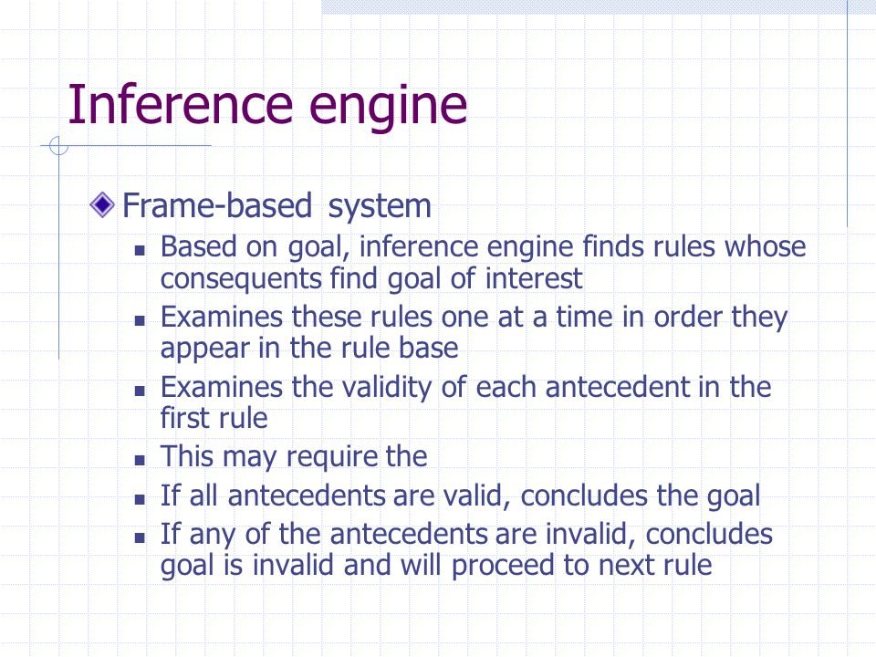Inference engine Frame-based system