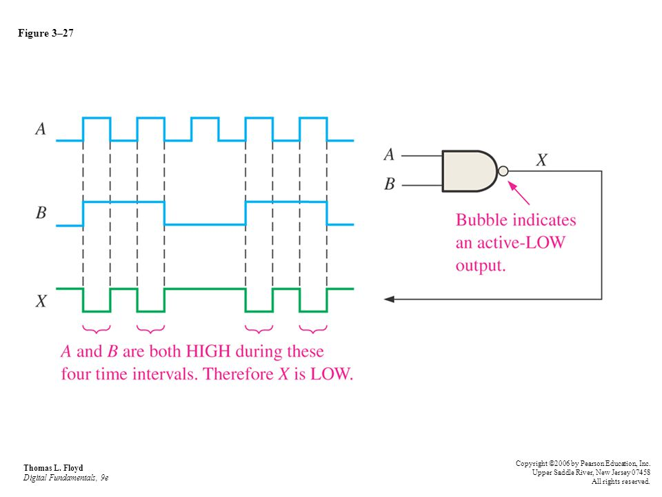 Figure 3–27 Thomas L. Floyd Digital Fundamentals, 9e