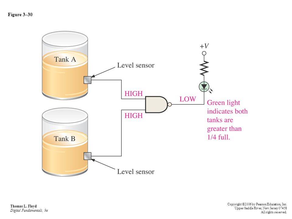 Figure 3–30 Thomas L. Floyd Digital Fundamentals, 9e