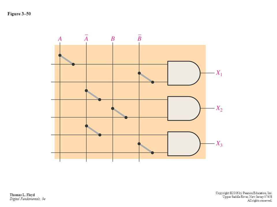 Figure 3–50 Thomas L. Floyd Digital Fundamentals, 9e
