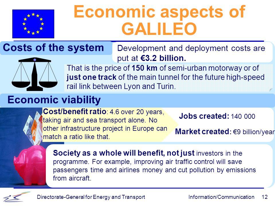 Economic aspects of GALILEO