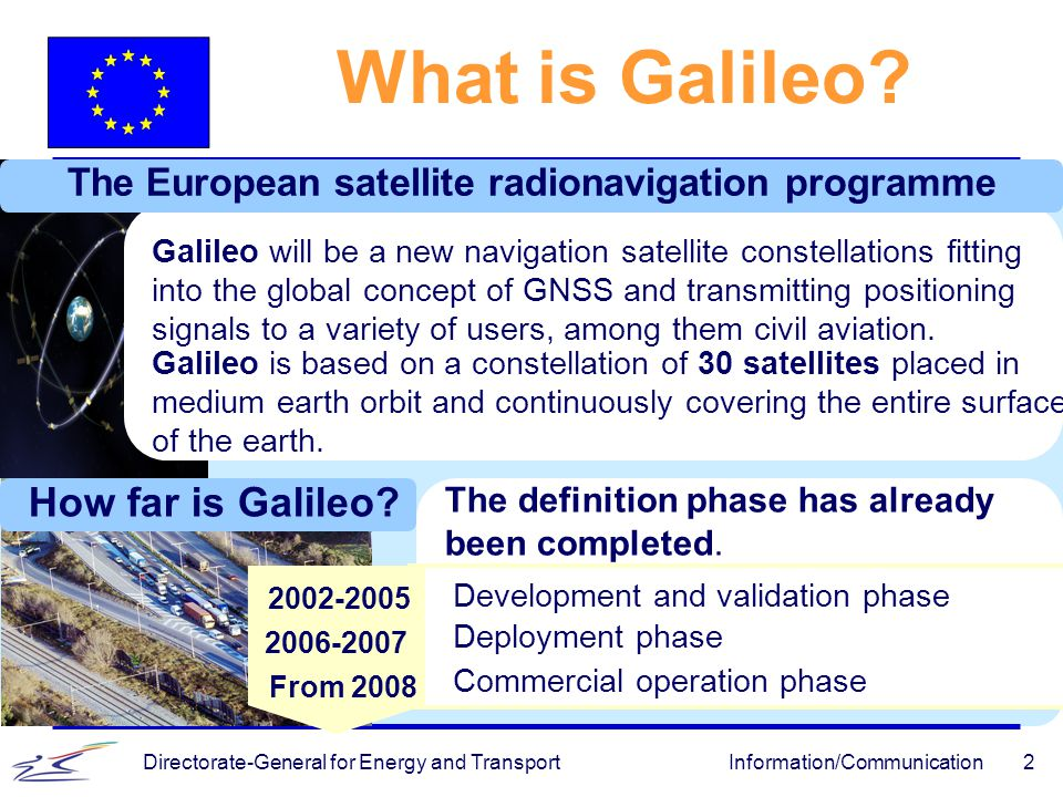 The European satellite radionavigation programme